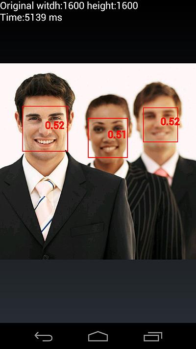 図1 顔認識結果
