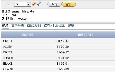 図7 ORDER BYの利用例。社員名を入社日順で表示させた例