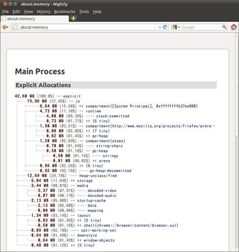 図3 Firefox 13.0a1の「about:memory」実行結果。OSはUbuntu 11.04。クリックすると拡大