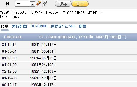 図4 TO_CHAR関数を使って、日付の書式を整えた例