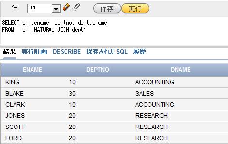 図2 NATURAL JOIN句を使って、EMP表とDEPT表を結合し、データを取り出した例