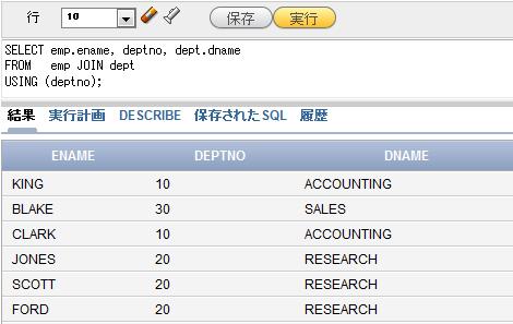 図3 USING句を使って、EMP表とDEPT表を結合し、データを取り出した例