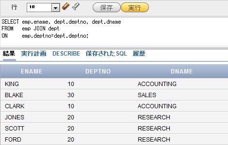 図4 ON句を使って、EMP表とDEPT表を結合し、データを取り出した例
