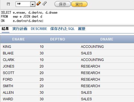 図5 表別名を使って結合のSQL文を書き換え、実行した例