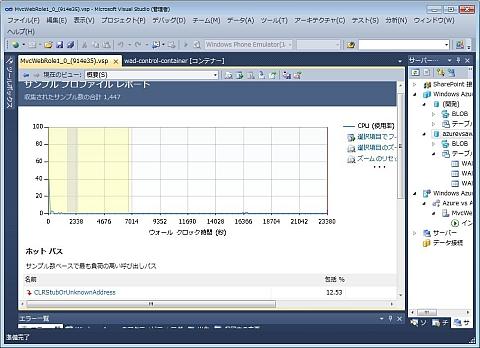 図5 Visual Studioを利用したAzureのリソース監視(クリックで拡大)