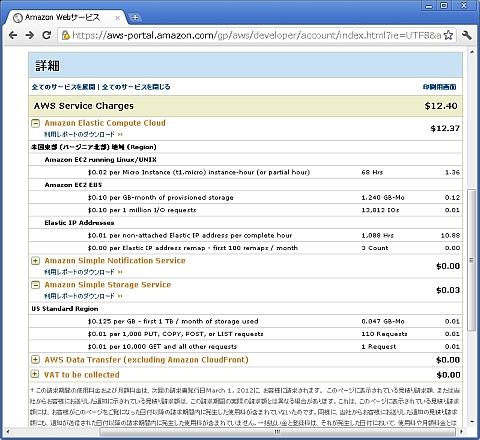 図6 AWSでの課金状況の確認(クリックで拡大)