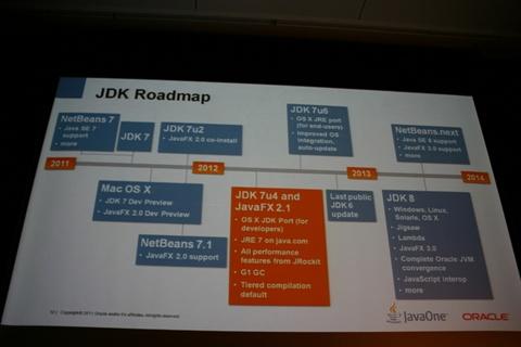 JDKのロードマップ