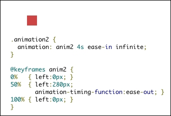 キーフレームごとのtiming-function