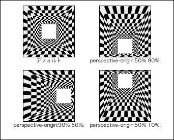 perspective-originの効果