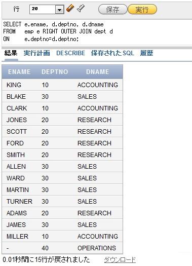 図6 外部結合でEMP表に存在しない「部門40」も含めて結果データを表示