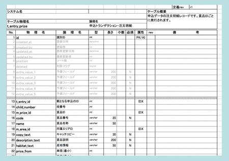 図2 データベース設計書