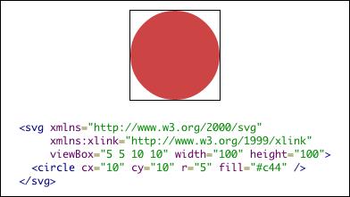 viewBoxとwidth、heightを指定した例