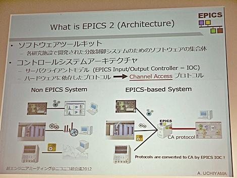 EPICSは大型加速器の制御システムのために開発されたソフトウエア