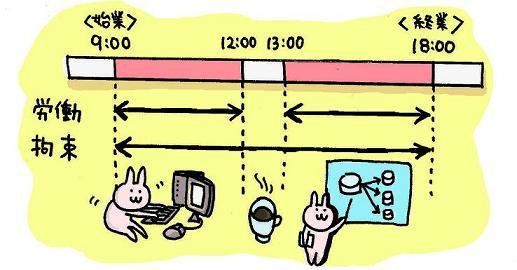 労働時間・拘束時間の違い
