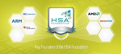 HSA創立メンバーの図