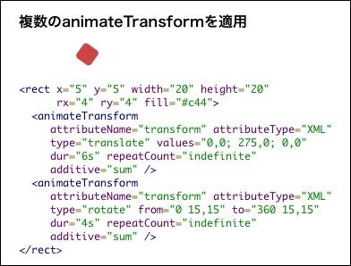 複数のanimateTransformを適用