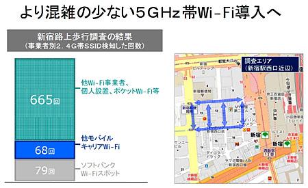 図2 新宿の街を歩いて2.4GHzのSSIDを感知した実験結果