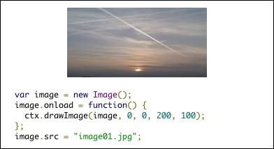画像のリサイズ