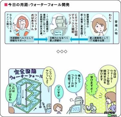 http://jibun.atmarkit.co.jp/ljibun01/rensai/tabecho/05/01.html