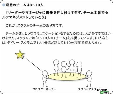 http://jibun.atmarkit.co.jp/lskill01/rensai/scrum/08/01.html