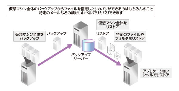 symantec_zu01.jpg