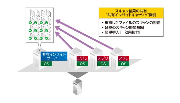 symantec_zu02.jpg