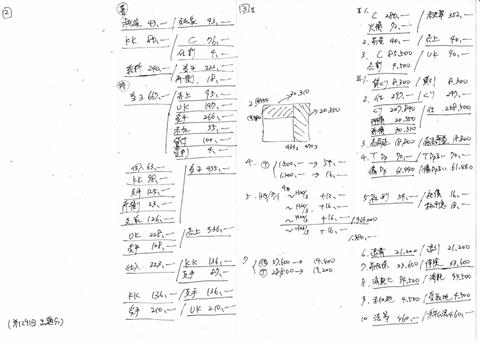 簿記2級で間違えにくい下書き方法の例(クリックで拡大します)