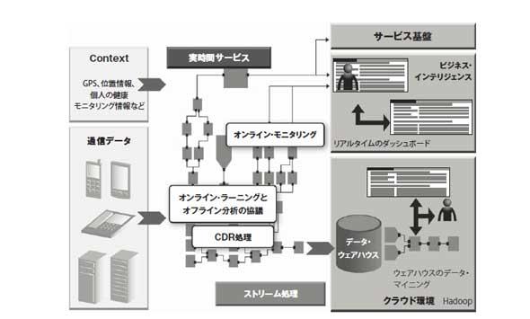 mhdb_infosphere_data.jpg