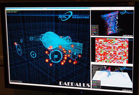 nicterのビジュアル化例。右側画像は上からパケット送信元/先の通信をビジュアル化した「Cube」、攻撃元ホストを国旗で表した「Tiles」、世界地図をマッピングした「Atlas」