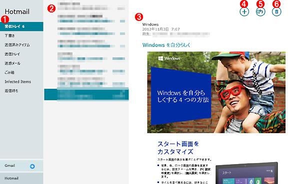 「メール」のメッセージ一覧画面