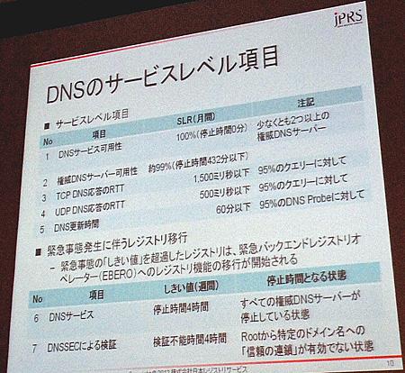 日本レジストリサービス(JPRS)の野口昇二氏が紹介した、ICANNが新gTLDのレジストリに求めるDNSのサービスレベル