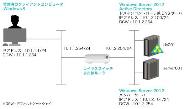 renkei02_01.jpg