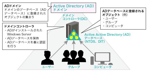 renkei02_02.jpg