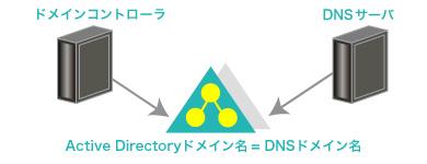 renkei02_03.jpg