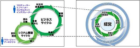 mhfpro_fujitsu_si.jpg