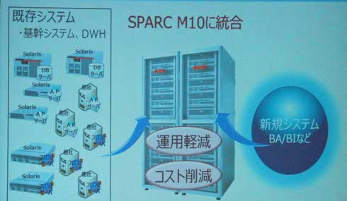 mhfpro_sparc_cloud_and_bi.jpg