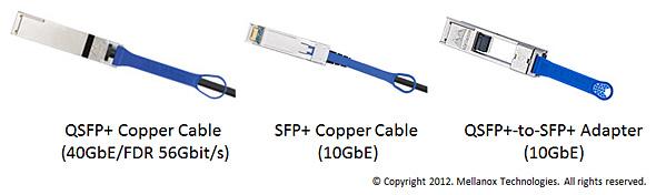 写真1 高速ネットワーク接続で利用されるコネクタ類