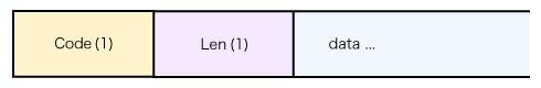 図3 オプション部分のフォーマット