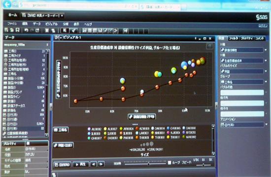 Visual Analytics画面イメージ