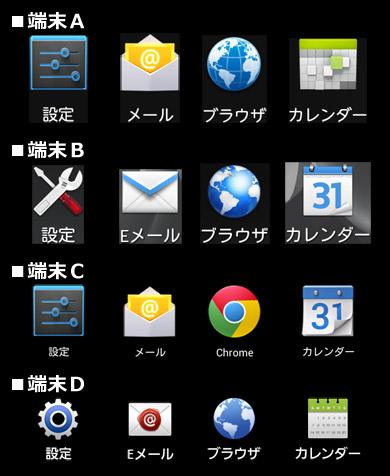 Android端末ごとに異なるアイコン