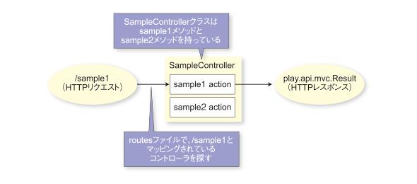 scalaplay1.jpg