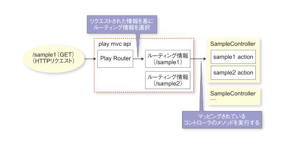 scalaplay2.jpg