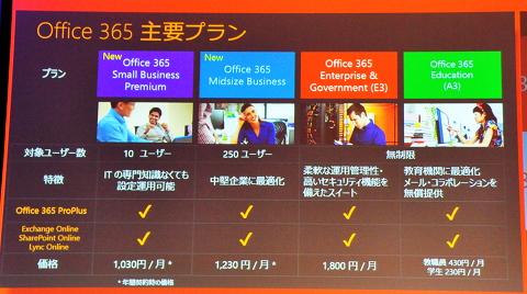 office365-plans.jpg