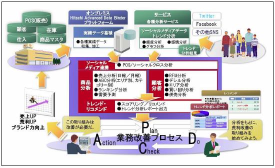 mhdb_hitachi_02image.jpg