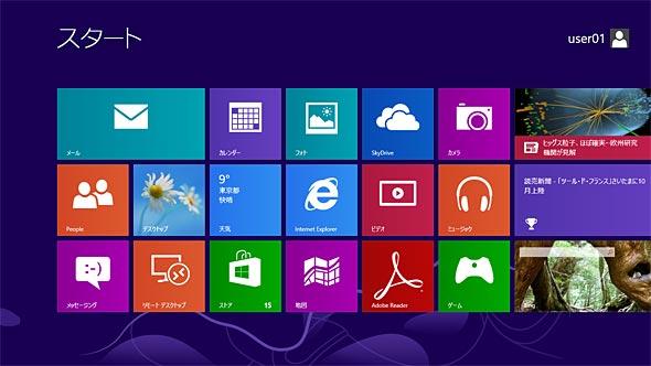 Windows RTのスタート画面