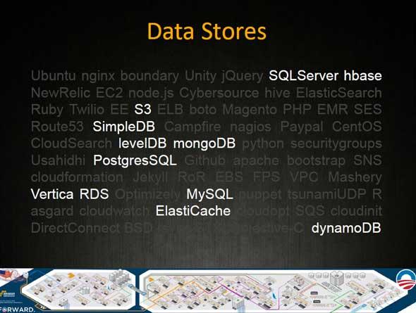 mhss_datastore.jpg