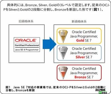 生まれ変わったOCJ-PはBronze/Silver/Goldの3レベル