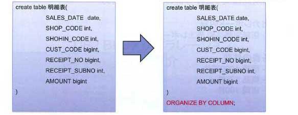 mhdb_organizedbycolumn.jpg