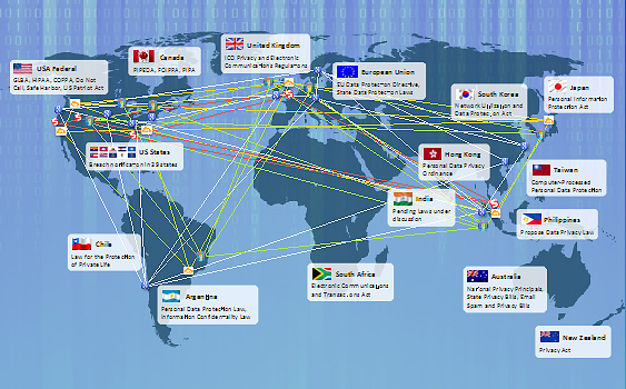 図2 データセンターの場所と各国の法令