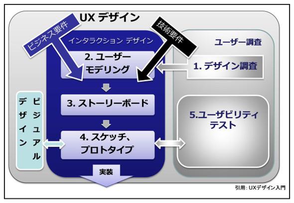 uxmanga3.jpg